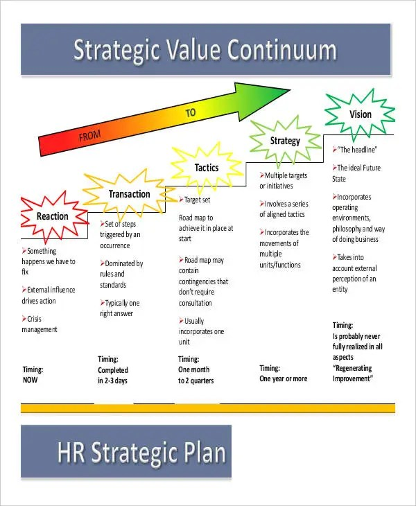 Strategic Business Plan Template Twenty Hueandi Co Templates Non