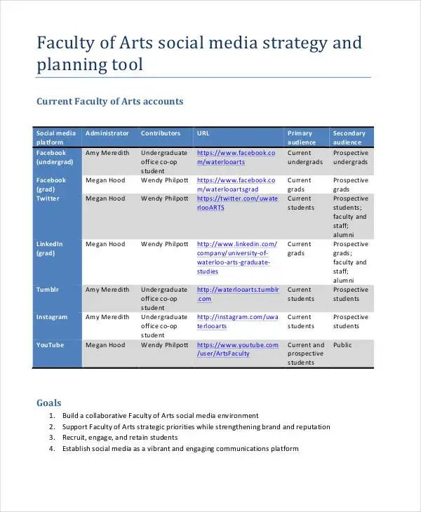 social media marketing strategy template pdf
