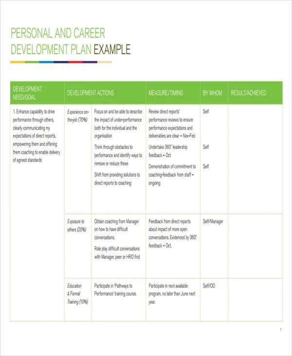 22+ Development Plan Templates Free \ Premium Templates - example of a personal development plan sample