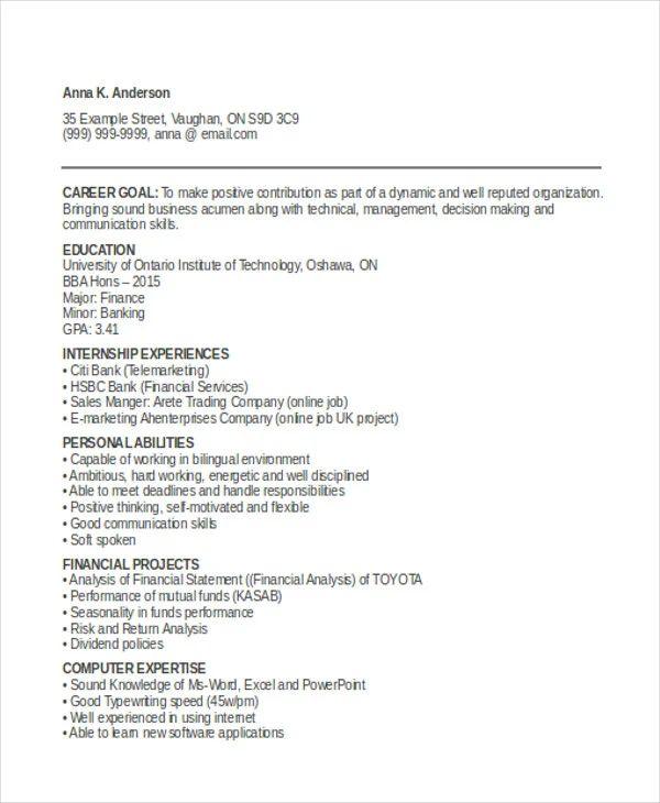 sample resume for bba freshers
