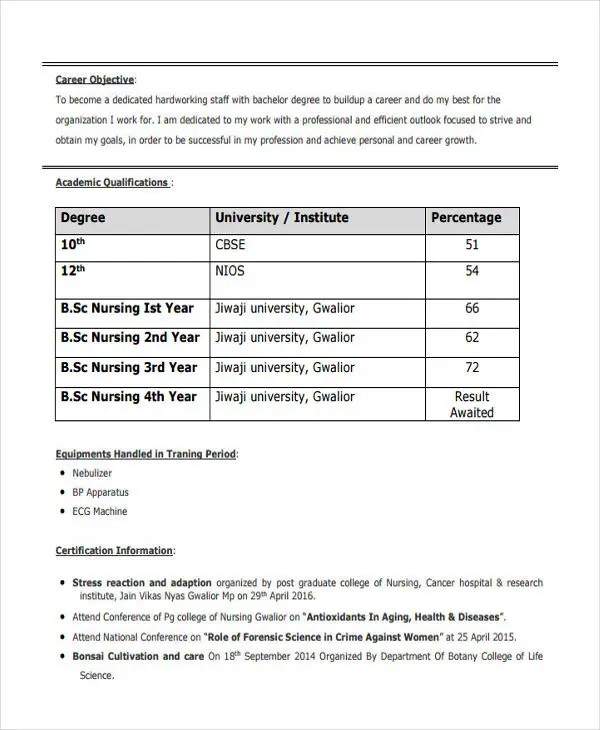 How To Write An Effective Nursing Resume Summary 14 Best Fresher Resume Templates Free And Premium Templates