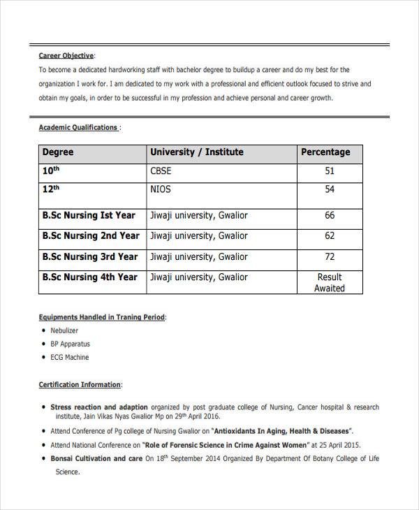 resume for nursing student pdf