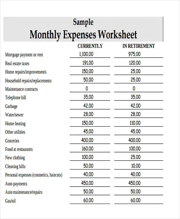 22+ Expense Report Format Templates Free  Premium Templates