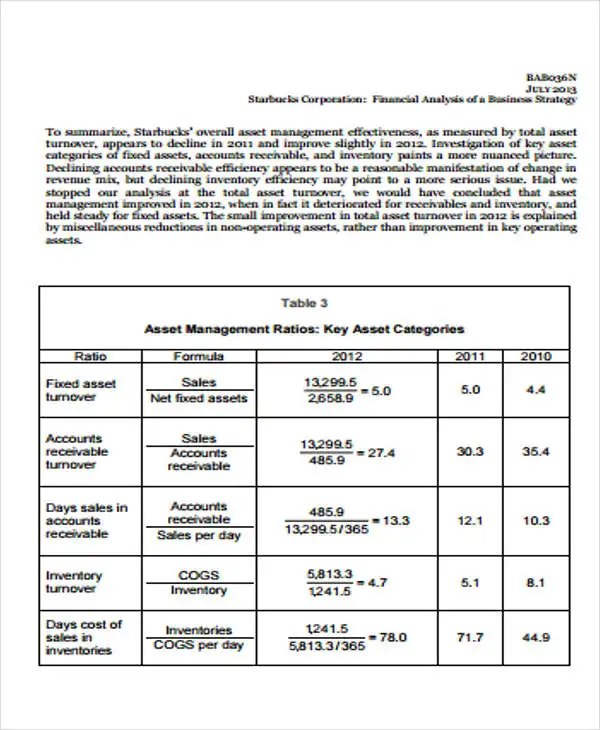 wendys business report company overview financial analysis