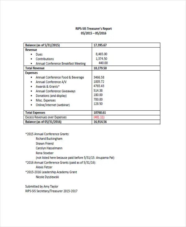 16+ Meeting Report Templates - Free Sample, Example Format Download