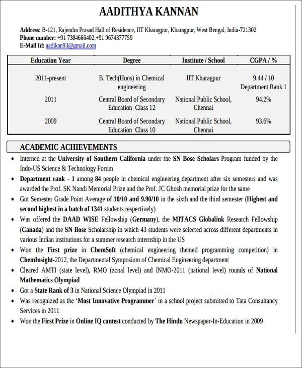 it fresher resume format download