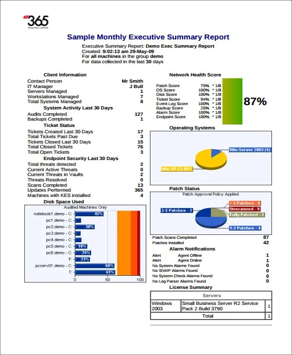 Executive Summary Template Free Microsoft Word Templates - oukasinfo - microsoft word executive summary template
