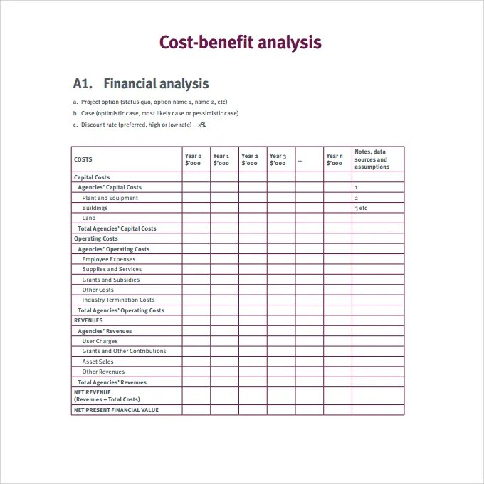 Cost Benefit Analysis Template - 11+ Free PDF, Word Documents