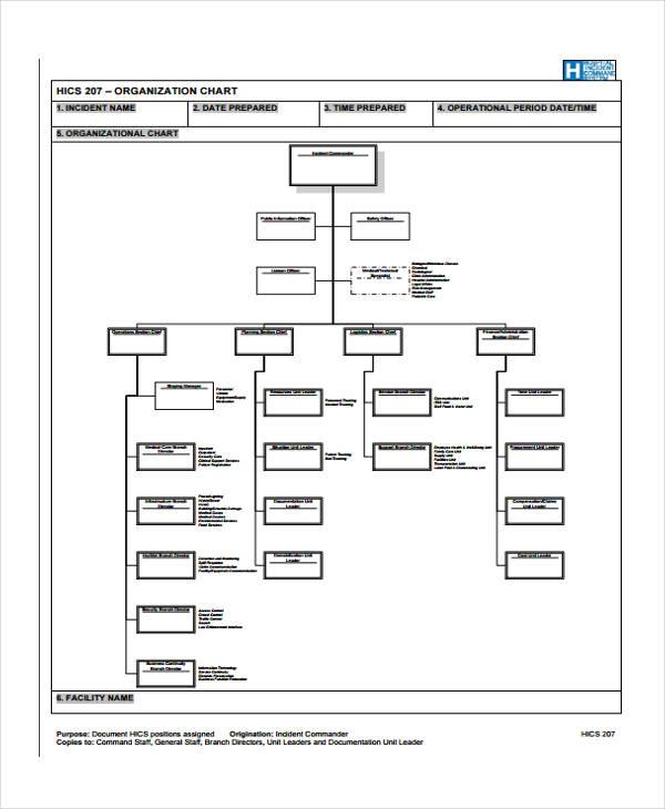 Blank Organization Chart Template  SaveBtsaCo