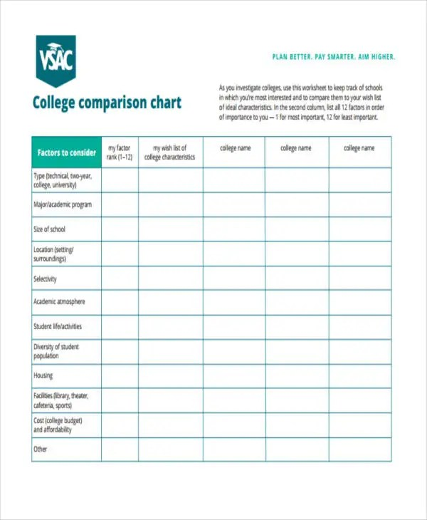 Comparison Chart Templates Http\/\/Www Usingmyhead Com\/Squarespace - blank comparison chart template