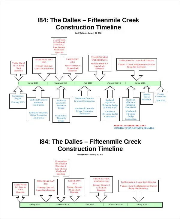 construction timeline template datariouruguay