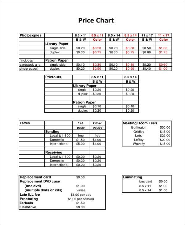 6+ Price Chart Templates - Word, PDF Free  Premium Templates - price chart templates
