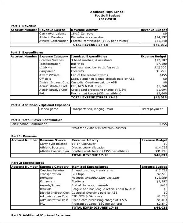 School Budget Templates - 5+ Free Samples, Examples, Format Download