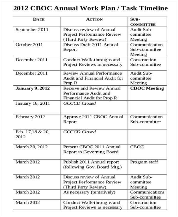 sample project plan timeline