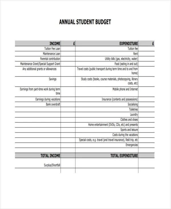 student budget templates - Goalgoodwinmetals