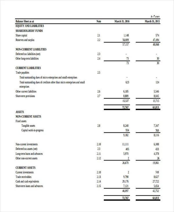 14+ Balance Sheet Templates in PDF Free  Premium Templates