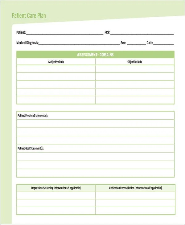 care plan form - Athiykhudothiharborcity - care plan template
