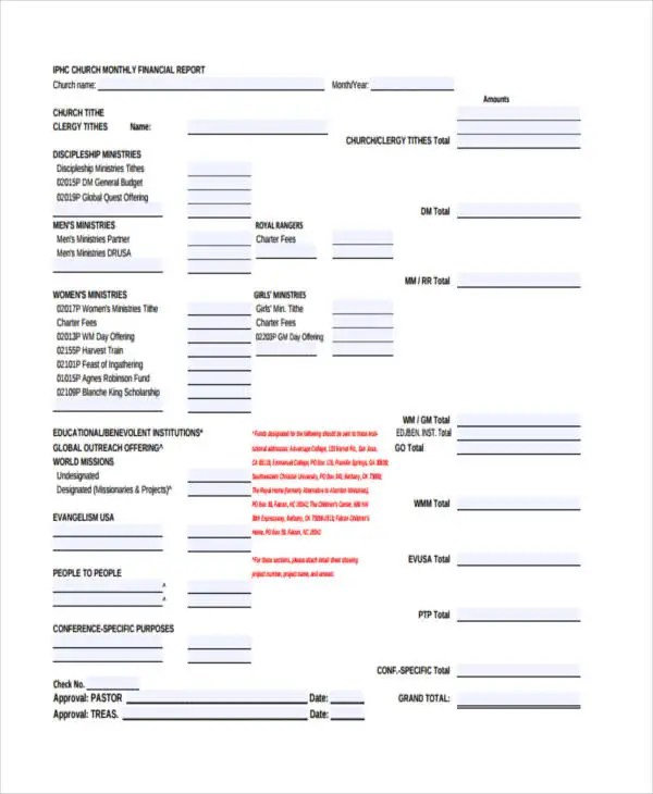 38+ Monthly Report Templates in PDF-Word, PDF, Pages Free