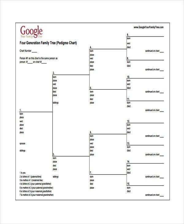 family tree chart examples