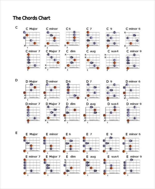 7+ Chord Chart Templates - Free Samples, Examples, Format Download