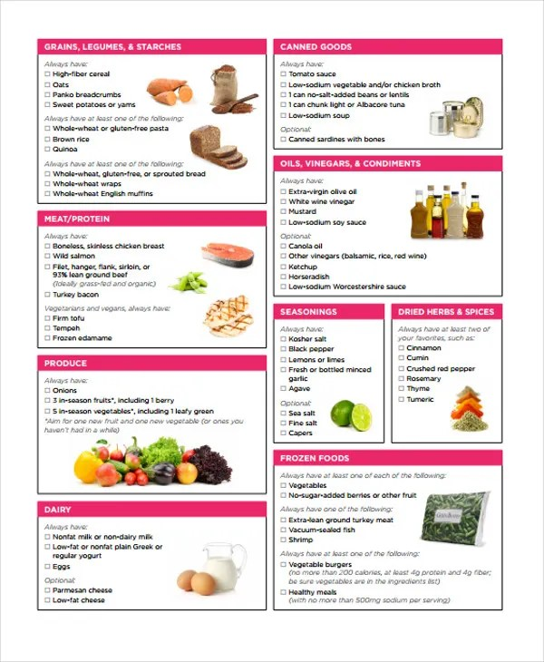 Grocery Shopping List Templates - 9+ Free Word, PDF Format Download - shopping lists