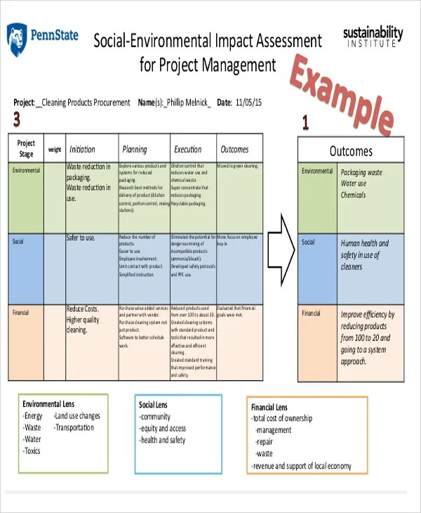 30+ Free Impact Assessment Templates Free  Premium Templates