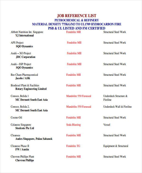 Job List Templates - 6+ Free Word, PDF Format Download Free