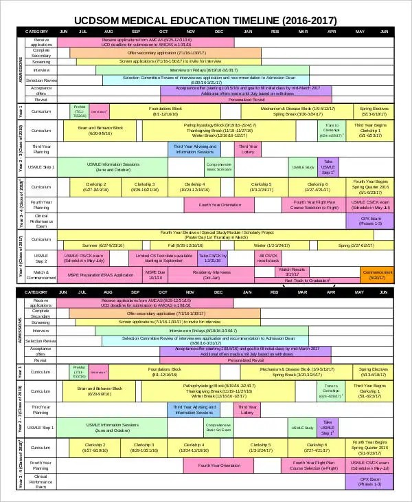 7+ Medical Timeline Templates - Free Word, PDF Format Download - medical timeline template
