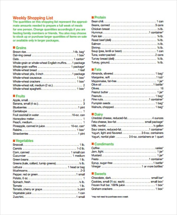 free shopping list template free printable grocery list and - sample shopping list