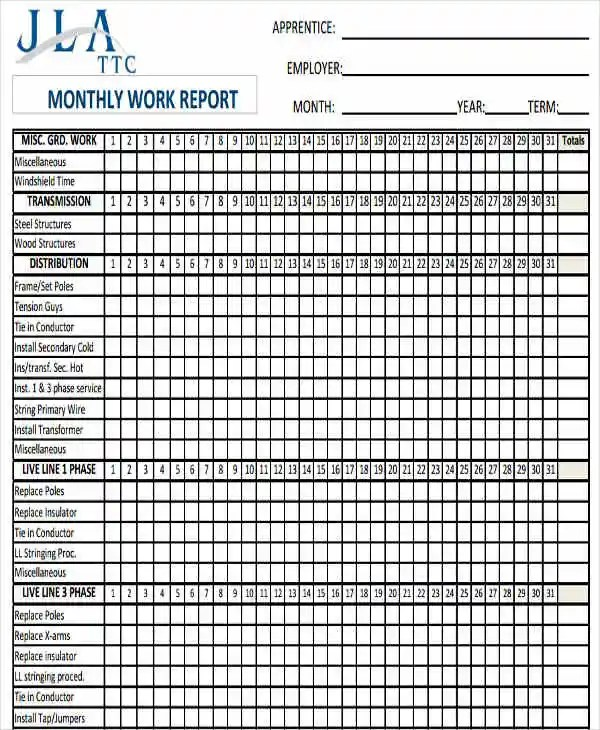 Monthly performance reporting template continuous improvement