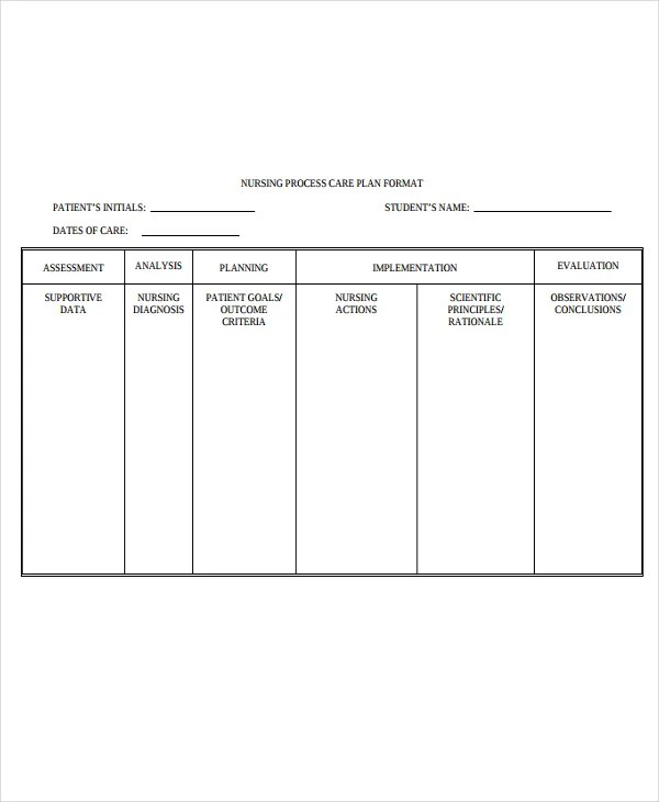 9+ Nursing Care Plan Templates -Free Sample, Example Format Download