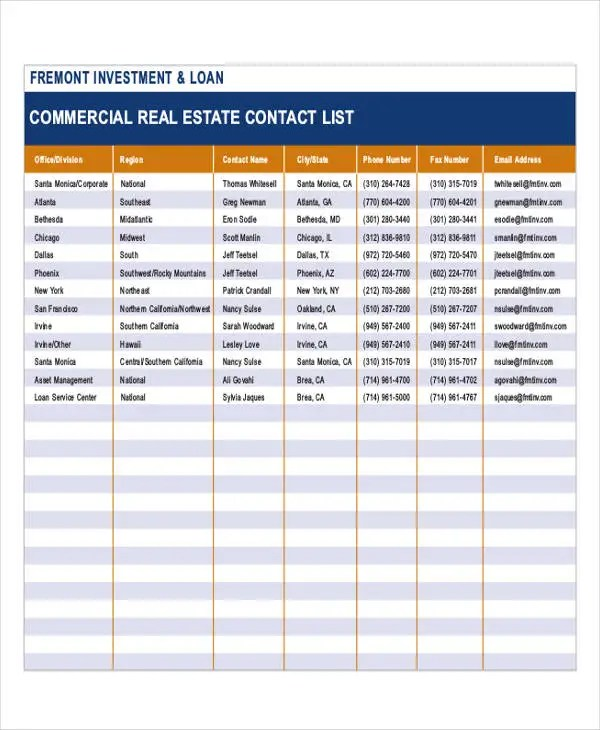5+ Real Estate List Templates - Free Samples, Examples Format