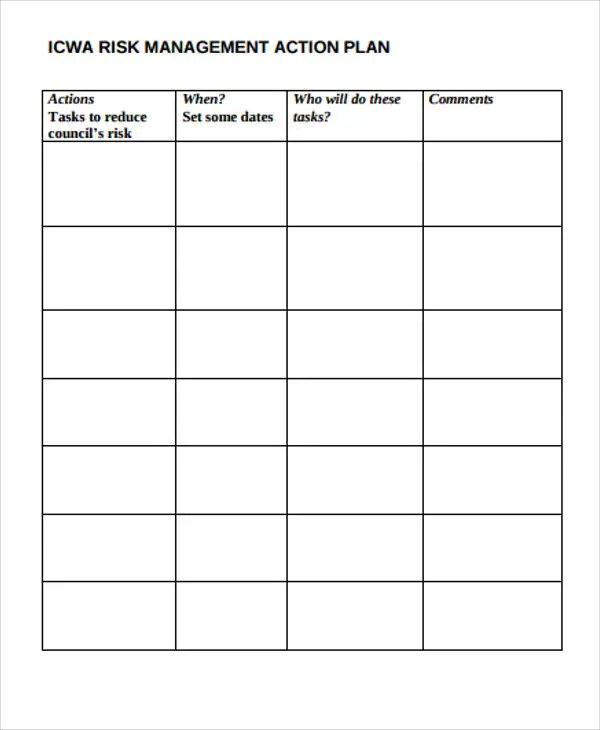 10+ Risk Action Plan Templates - Free Sample, Example Format