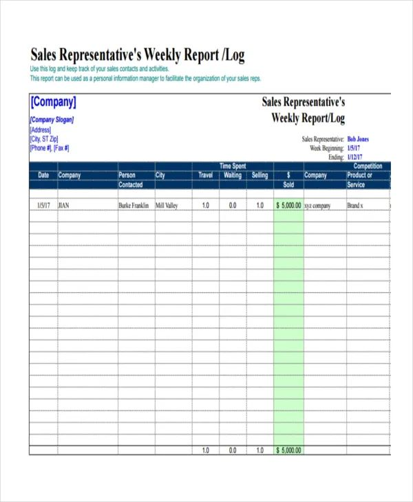 sales rep report template