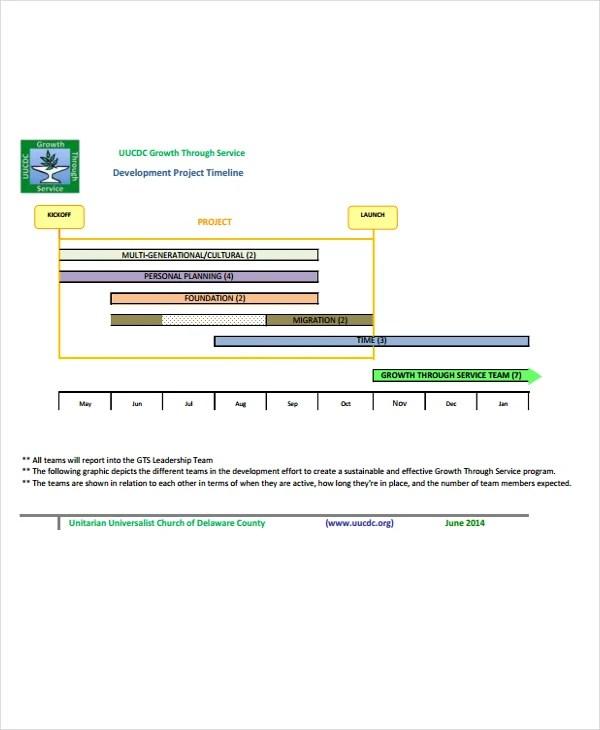 Sample Project Timeline Editable Production Timeline Template - sample personal timeline