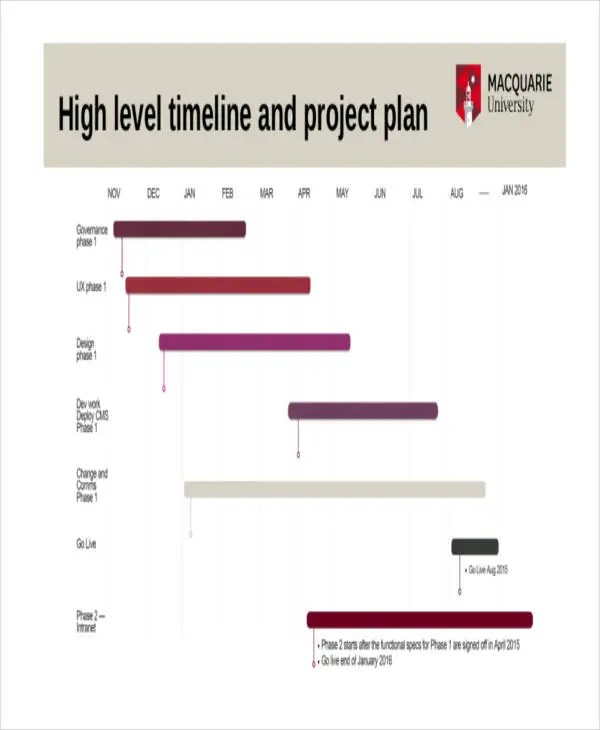 Simple Timeline Templates - 10+ Free Word, PDF Format Download - simple timeline template