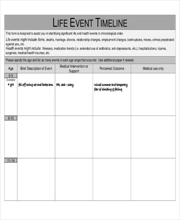 medical chronology template - Eczasolinf - medical timeline template