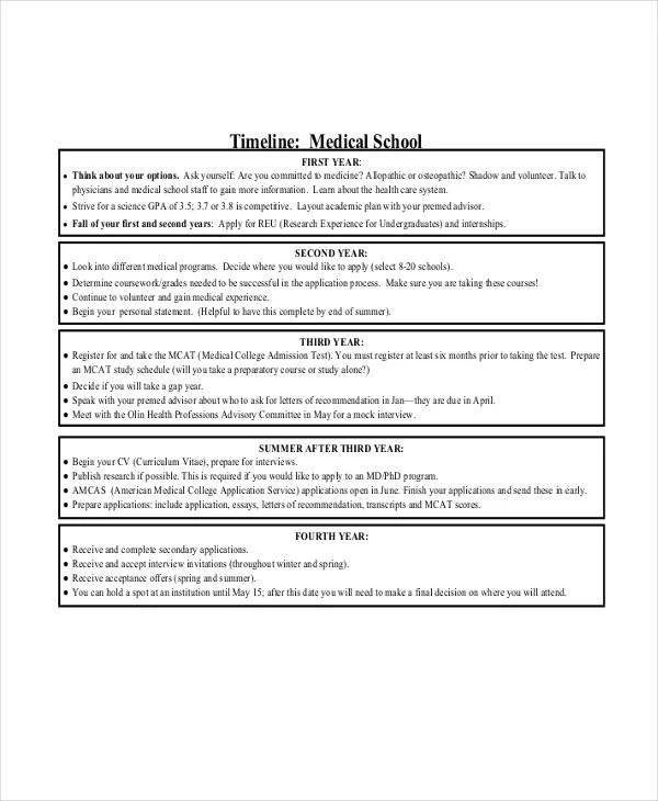 8+ Medical Timeline Templates - Free Samples, Examples, Format - medical timeline template