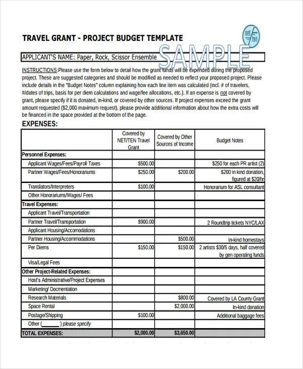 travel expenses template