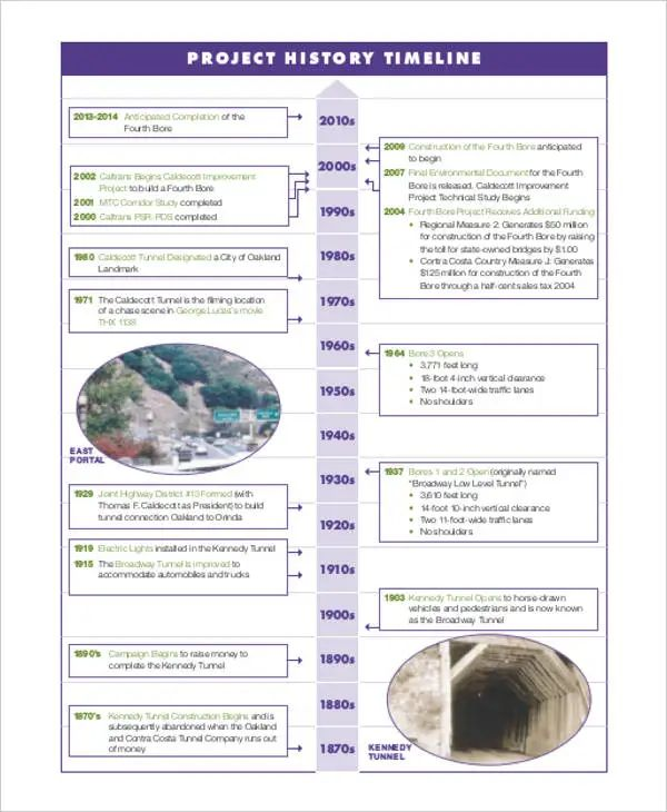 timeline template office