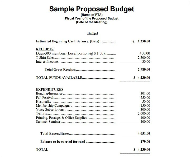 11+ Budget Proposals for a Restaurant, Cafe, Bakery - Free PDF, DOC