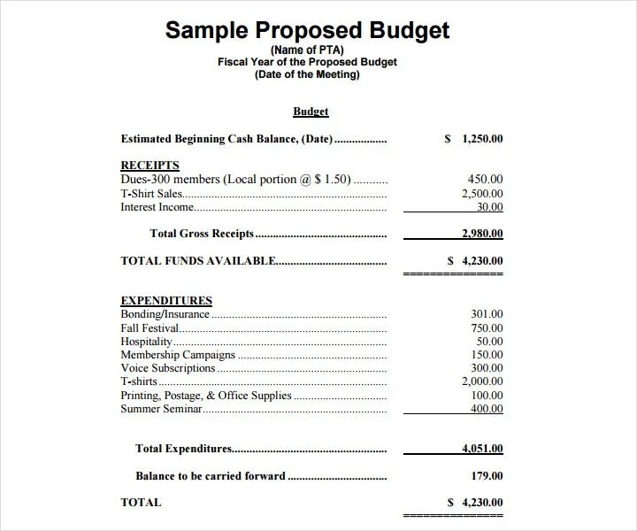 restaurant budget template excel