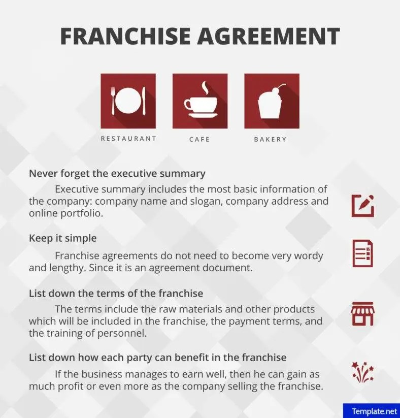 4+ Franchise Agreement Templates for a Cafe, Restaurant, and Bakery