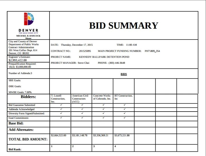 30+ Free Summary Templates - PDF Free  Premium Templates - sample contract summary template