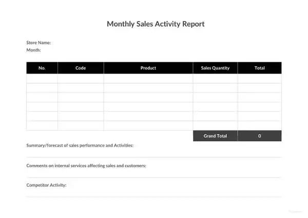 30+ Monthly Sales Report Templates - PDF, DOC, Apple Pages Free