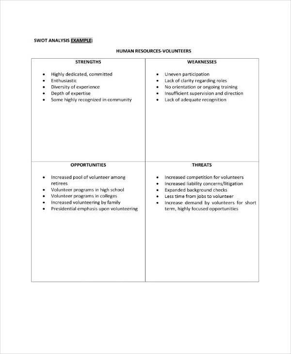 11+ HR SWOT Analysis Templates - PDF, DOC Free  Premium Templates