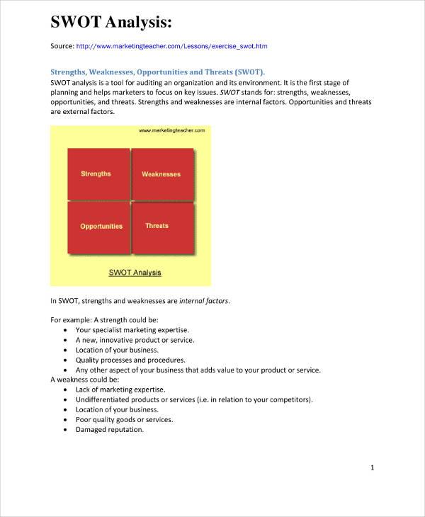 14+ Retail SWOT Analysis Templates - PDF Free  Premium Templates