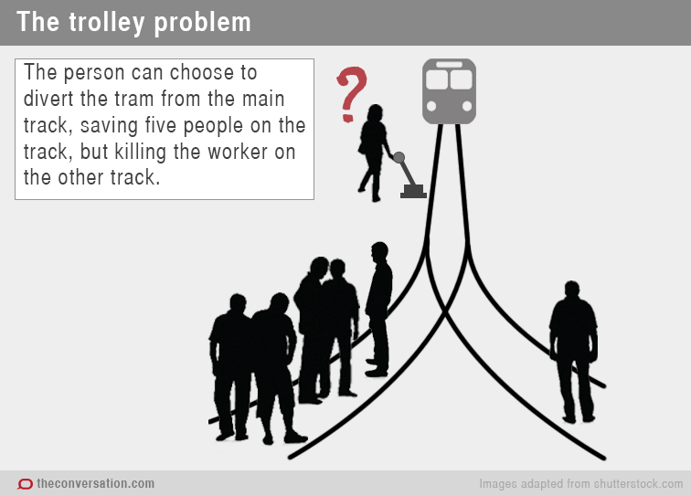 Kant Quotes Wallpaper The Trolley Dilemma Would You Kill One Person To Save Five