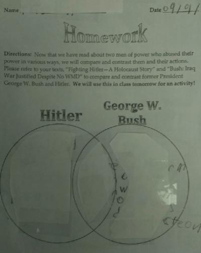 men venn diagram