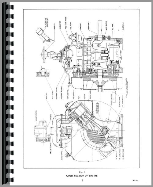 wisconsin engine parts manual